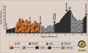 perfil de la primera etapa